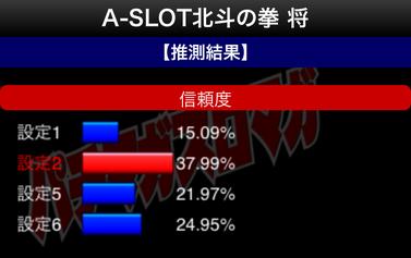 A-SLOT北斗の拳 将 設定2