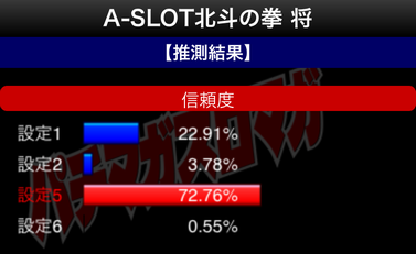 A-SLOT北斗の拳 将 設定5 判別ツール