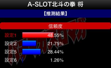 A-SLOT北斗の拳 将 スロマガ設定推測ツール