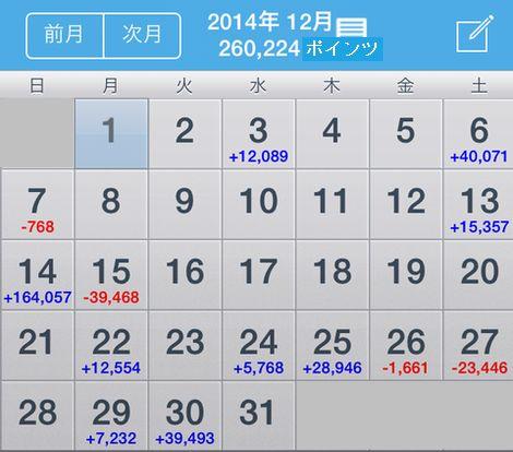 12月収支