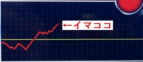 バジリスク絆 設定6 スランプグラフ