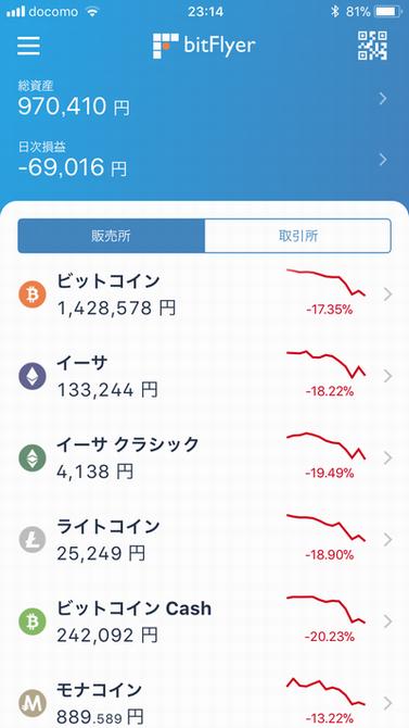2018年1月16日 仮想通貨