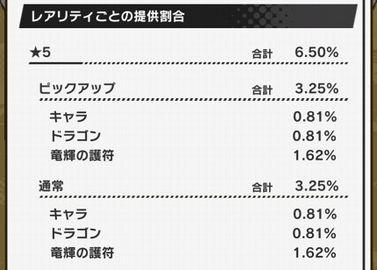 ドラガリアロスト 10連ガチャ 優しき少女と拘囚の守護竜 星5確率6.5%