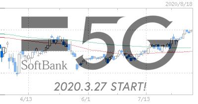 ソフトバンク 5G 株価