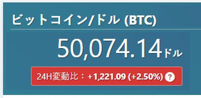 ビットコイン 5万ドル