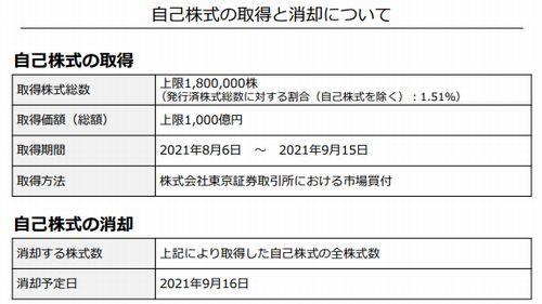 任天堂 自社株買い